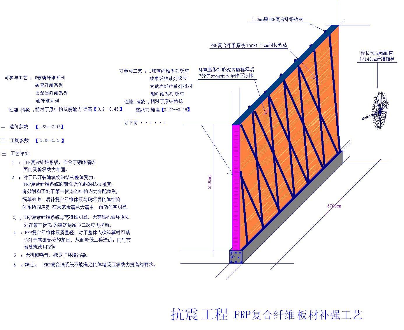 碳纤维砌体结构加固工艺